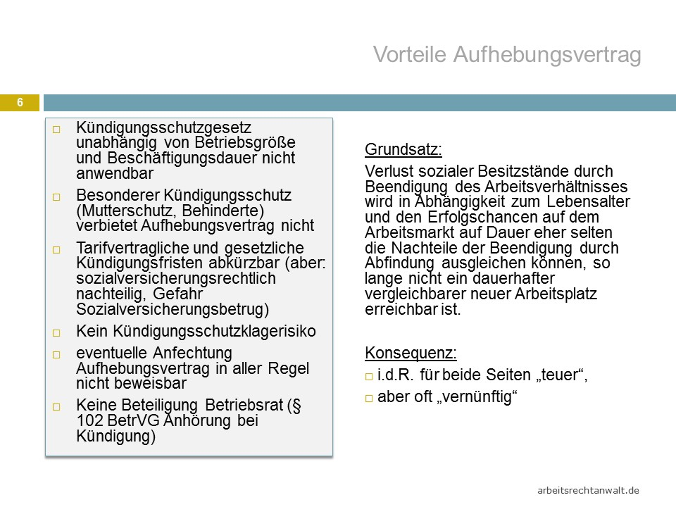 Aufhebungsvertrag (Definition)